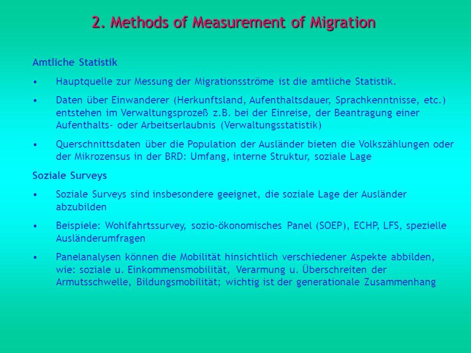 2. Methods of Measurement of Migration Amtliche Statistik Hauptquelle zur Messung der Migrationsströme ist die amtliche Statistik. Daten über Einwande