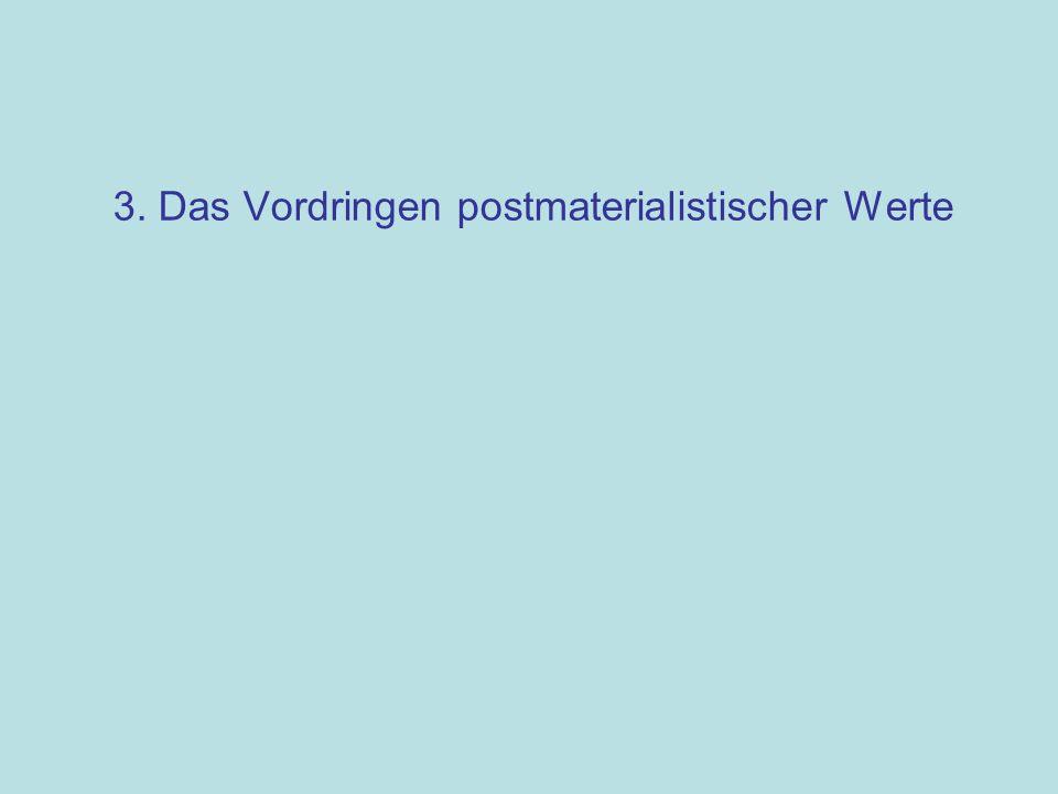 3. Das Vordringen postmaterialistischer Werte