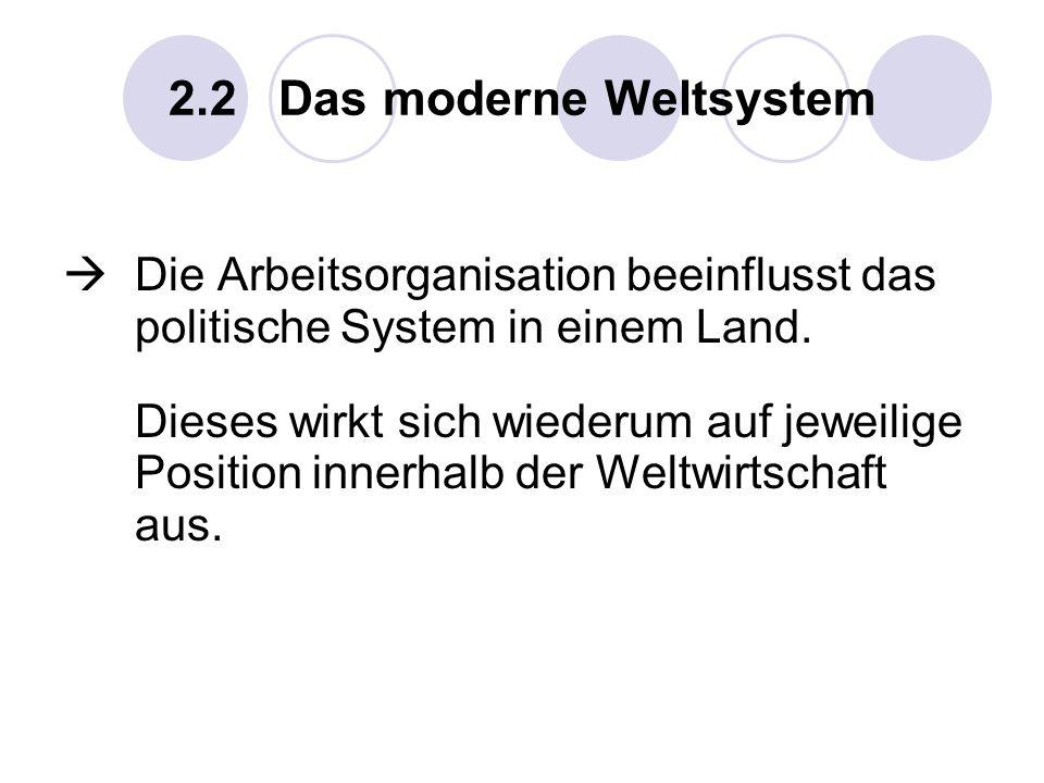 2.2 Das moderne Weltsystem Die Arbeitsorganisation beeinflusst das politische System in einem Land. Dieses wirkt sich wiederum auf jeweilige Position
