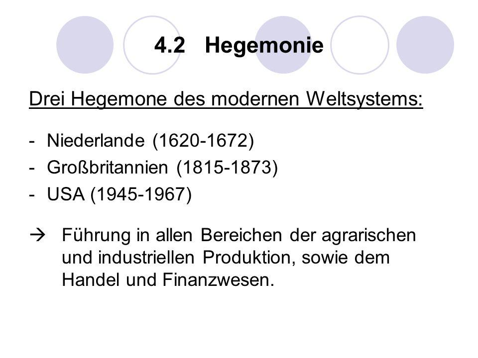 4.2 Hegemonie Drei Hegemone des modernen Weltsystems: -Niederlande (1620-1672) -Großbritannien (1815-1873) -USA (1945-1967) Führung in allen Bereichen