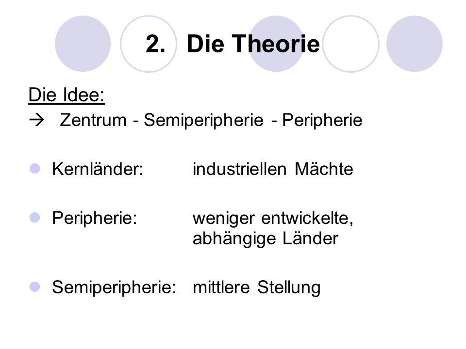 2. Die Theorie Die Idee: Zentrum - Semiperipherie - Peripherie Kernländer:industriellen Mächte Peripherie:weniger entwickelte, abhängige Länder Semipe