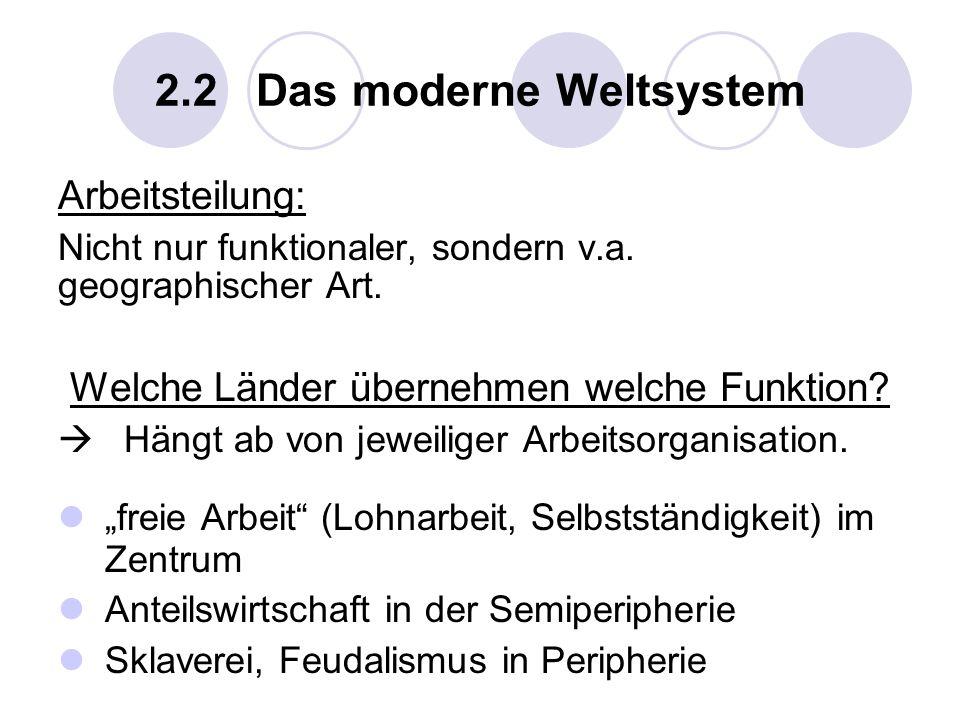 2.2 Das moderne Weltsystem Arbeitsteilung: Nicht nur funktionaler, sondern v.a. geographischer Art. Welche Länder übernehmen welche Funktion? Hängt ab
