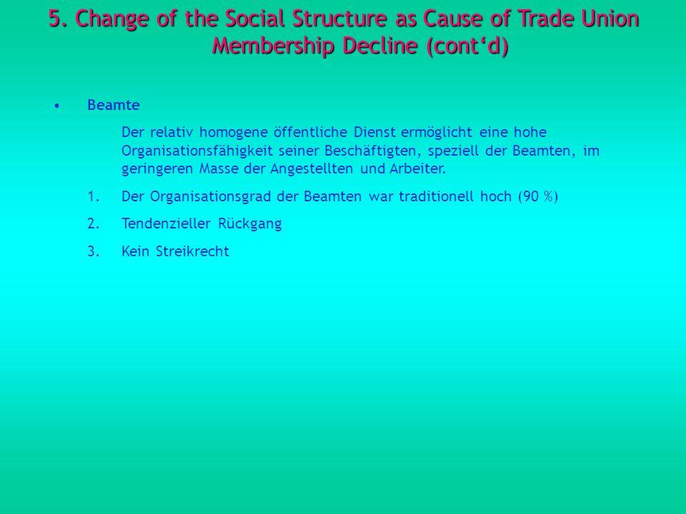 5. Change of the Social Structure as Cause of Trade Union Membership Decline (contd) Beamte Der relativ homogene öffentliche Dienst ermöglicht eine ho