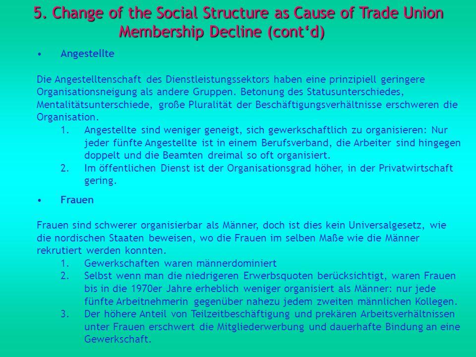 5. Change of the Social Structure as Cause of Trade Union Membership Decline (contd) Angestellte Die Angestelltenschaft des Dienstleistungssektors hab