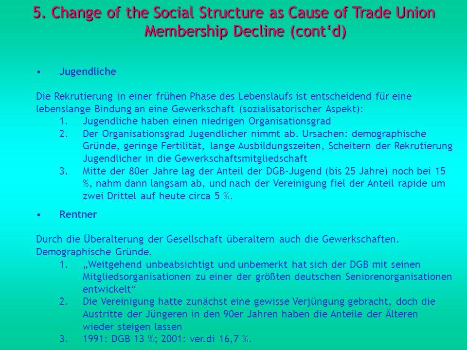 5. Change of the Social Structure as Cause of Trade Union Membership Decline (contd) Jugendliche Die Rekrutierung in einer frühen Phase des Lebenslauf