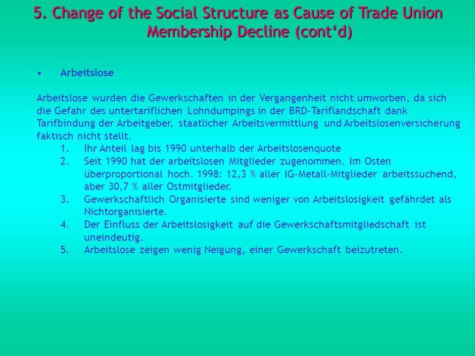 5. Change of the Social Structure as Cause of Trade Union Membership Decline (contd) Arbeitslose Arbeitslose wurden die Gewerkschaften in der Vergange