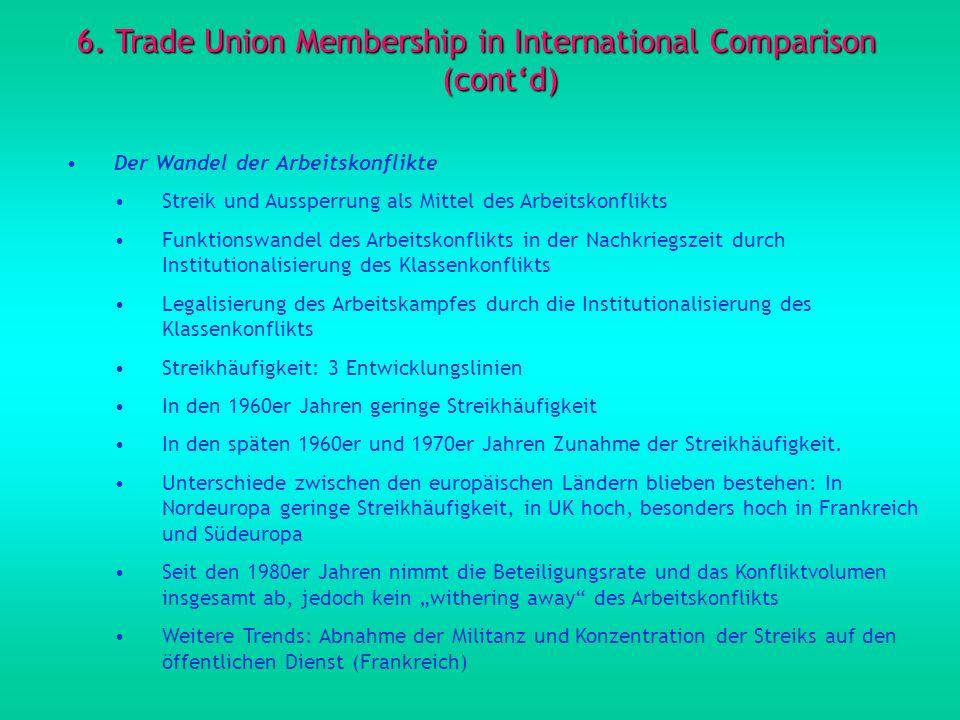 6. Trade Union Membership in International Comparison (contd) Der Wandel der Arbeitskonflikte Streik und Aussperrung als Mittel des Arbeitskonflikts F
