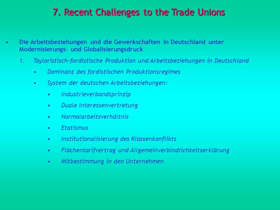 7. Recent Challenges to the Trade Unions Die Arbeitsbeziehungen und die Gewerkschaften in Deutschland unter Modernisierungs- und Globalisierungsdruck