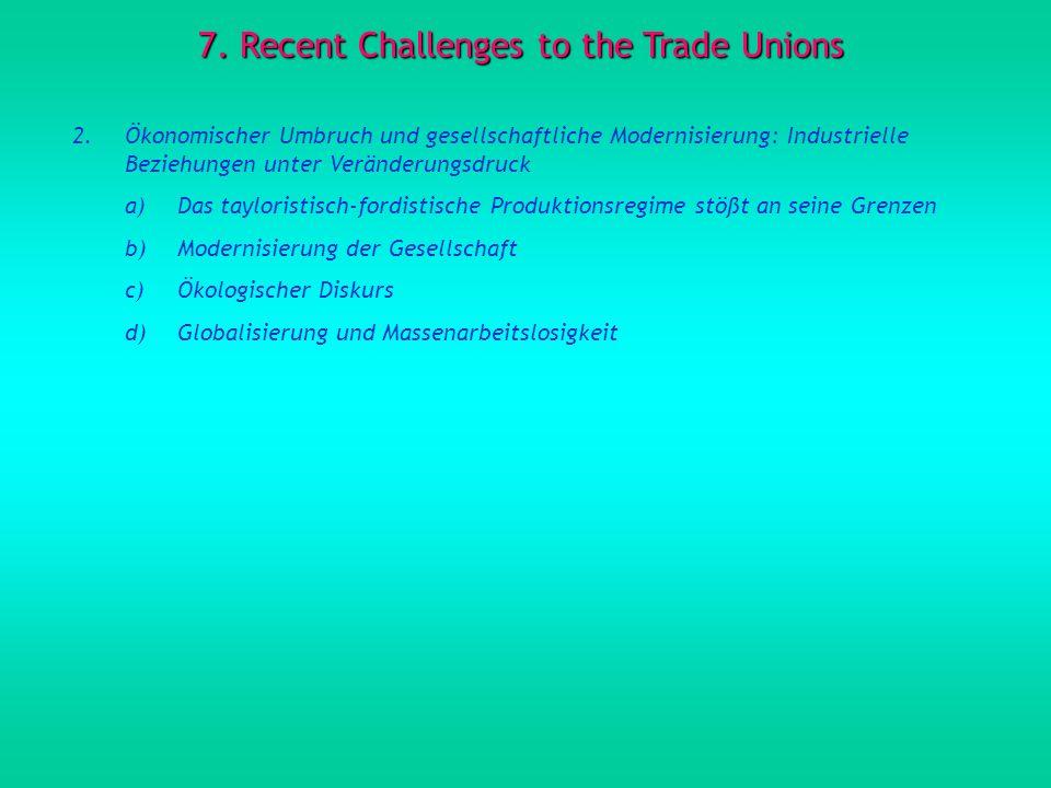 7. Recent Challenges to the Trade Unions 2.Ökonomischer Umbruch und gesellschaftliche Modernisierung: Industrielle Beziehungen unter Veränderungsdruck