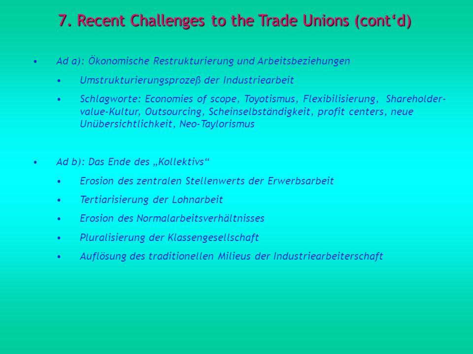 7. Recent Challenges to the Trade Unions (contd) Ad a): Ökonomische Restrukturierung und Arbeitsbeziehungen Umstrukturierungsprozeß der Industriearbei
