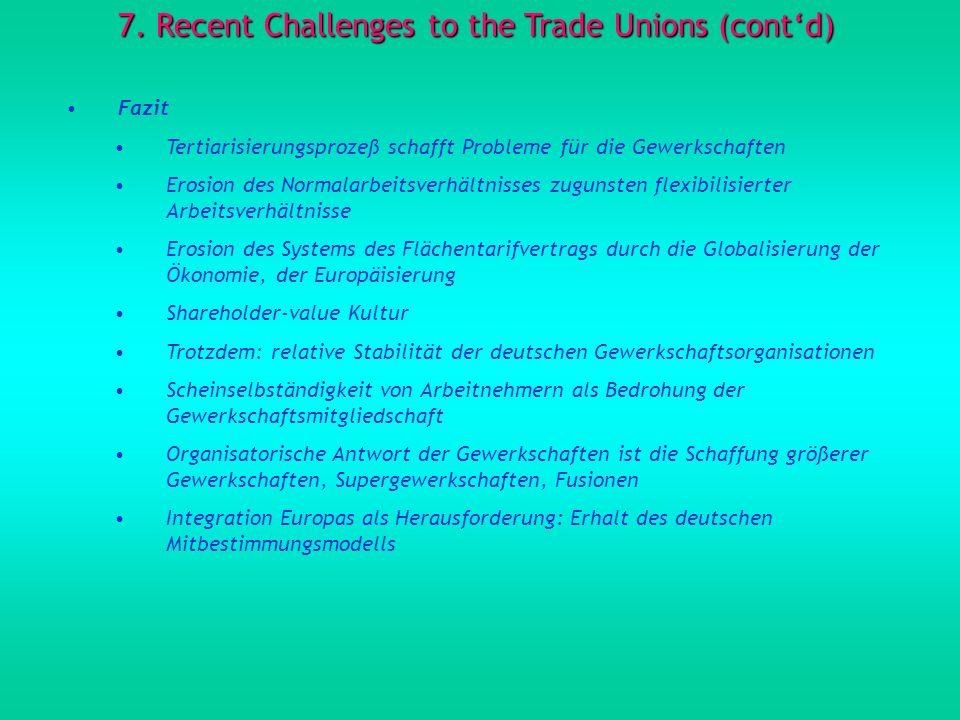 7. Recent Challenges to the Trade Unions (contd) Fazit Tertiarisierungsprozeß schafft Probleme für die Gewerkschaften Erosion des Normalarbeitsverhält