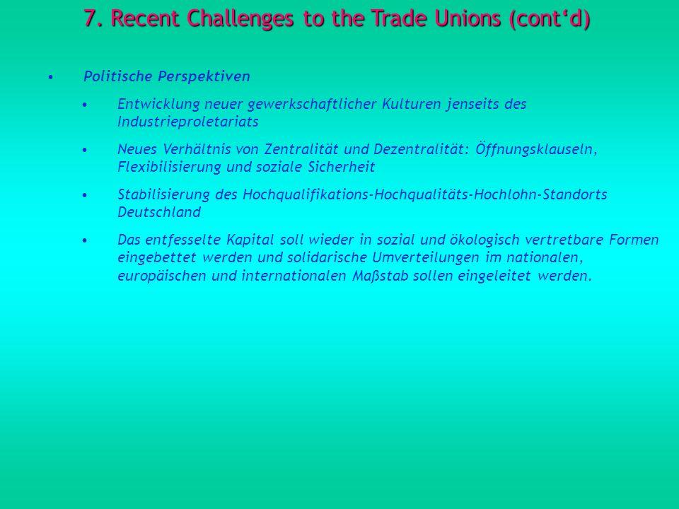 7. Recent Challenges to the Trade Unions (contd) Politische Perspektiven Entwicklung neuer gewerkschaftlicher Kulturen jenseits des Industrieproletari