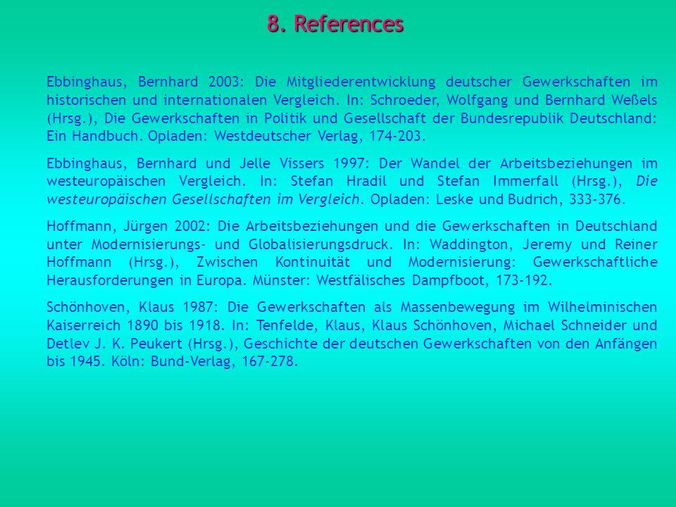 8. References Ebbinghaus, Bernhard 2003: Die Mitgliederentwicklung deutscher Gewerkschaften im historischen und internationalen Vergleich. In: Schroed