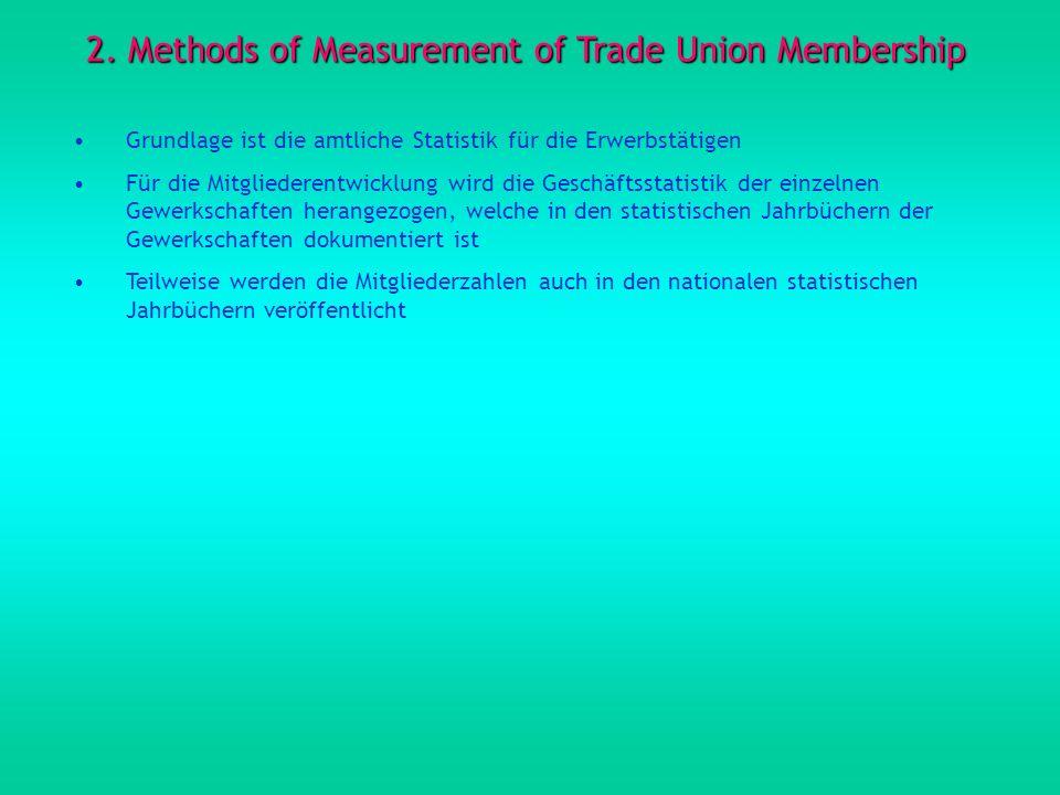 2. Methods of Measurement of Trade Union Membership Grundlage ist die amtliche Statistik für die Erwerbstätigen Für die Mitgliederentwicklung wird die
