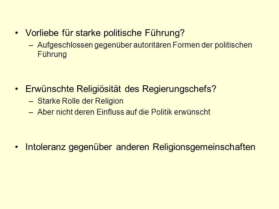 Vorliebe für starke politische Führung? –Aufgeschlossen gegenüber autoritären Formen der politischen Führung Erwünschte Religiösität des Regierungsche