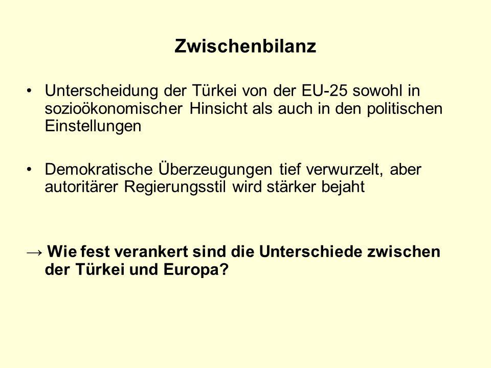 Zwischenbilanz Unterscheidung der Türkei von der EU-25 sowohl in sozioökonomischer Hinsicht als auch in den politischen Einstellungen Demokratische Üb