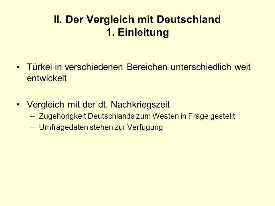 II. Der Vergleich mit Deutschland 1. Einleitung Türkei in verschiedenen Bereichen unterschiedlich weit entwickelt Vergleich mit der dt. Nachkriegszeit