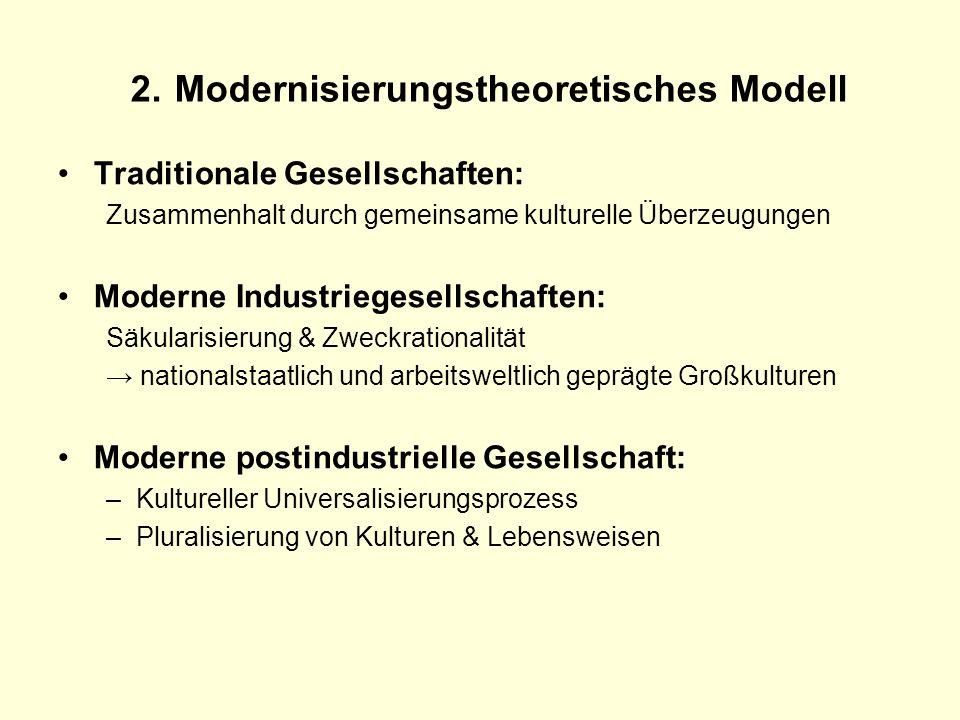 2. Modernisierungstheoretisches Modell Traditionale Gesellschaften: Zusammenhalt durch gemeinsame kulturelle Überzeugungen Moderne Industriegesellscha