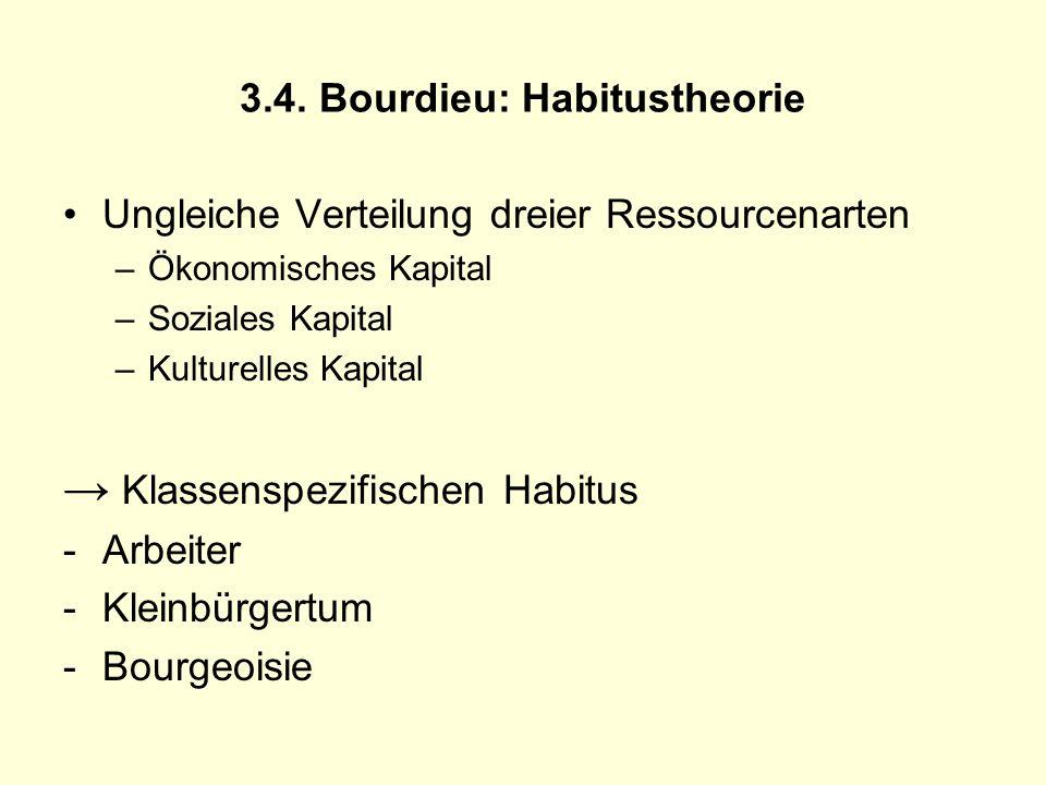 3.4. Bourdieu: Habitustheorie Ungleiche Verteilung dreier Ressourcenarten –Ökonomisches Kapital –Soziales Kapital –Kulturelles Kapital Klassenspezifis