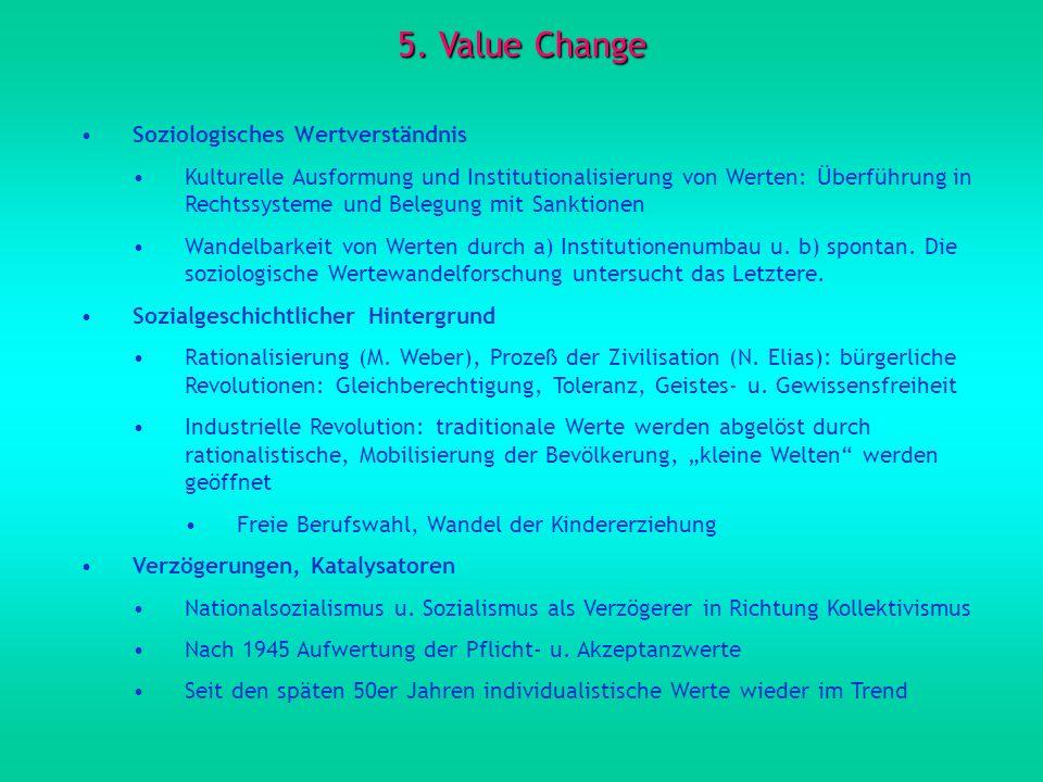 5. Value Change Soziologisches Wertverständnis Kulturelle Ausformung und Institutionalisierung von Werten: Überführung in Rechtssysteme und Belegung m