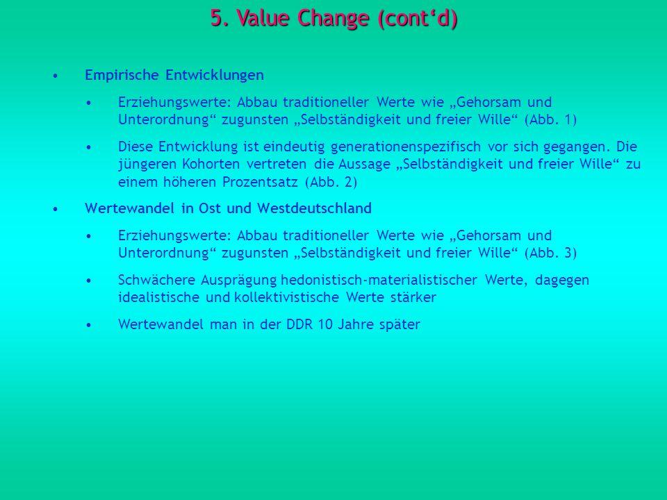 5. Value Change (contd) Empirische Entwicklungen Erziehungswerte: Abbau traditioneller Werte wie Gehorsam und Unterordnung zugunsten Selbständigkeit u