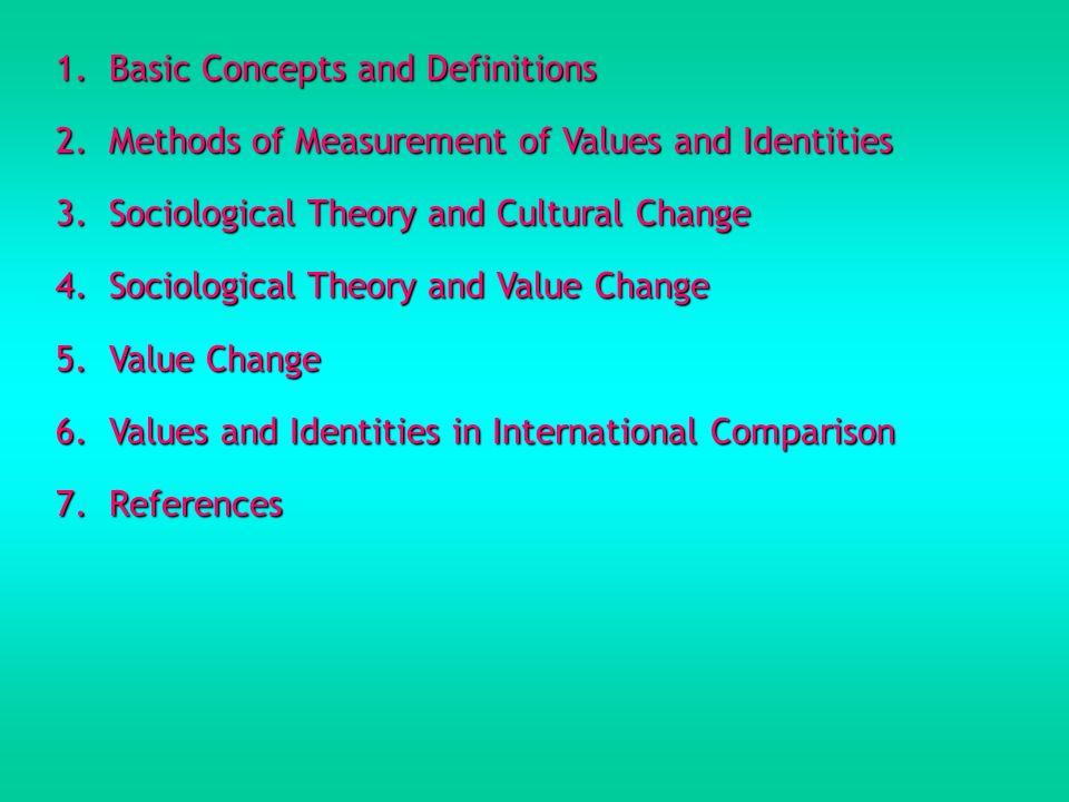 4.Sociological Theory and Value Change Ronald Ingleharts Wertewandeltheorie (Abb.