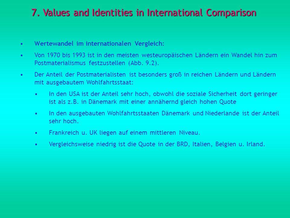 7. Values and Identities in International Comparison Wertewandel im internationalen Vergleich: Von 1970 bis 1993 ist in den meisten westeuropäischen L