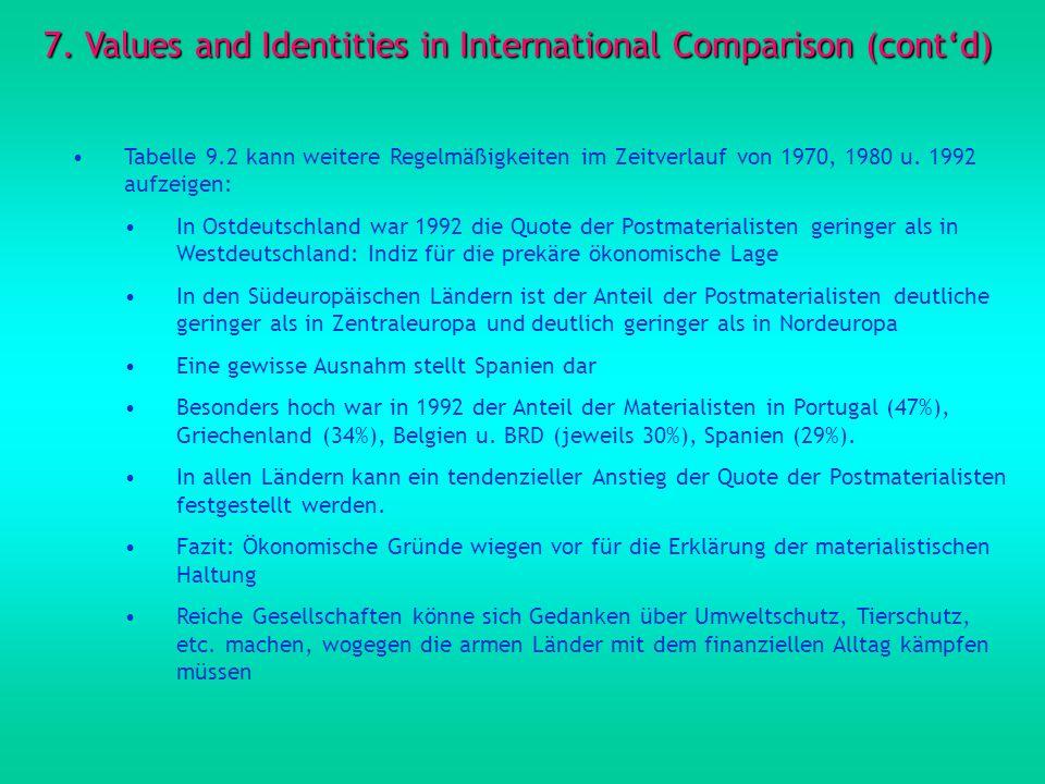 7. Values and Identities in International Comparison (contd) Tabelle 9.2 kann weitere Regelmäßigkeiten im Zeitverlauf von 1970, 1980 u. 1992 aufzeigen