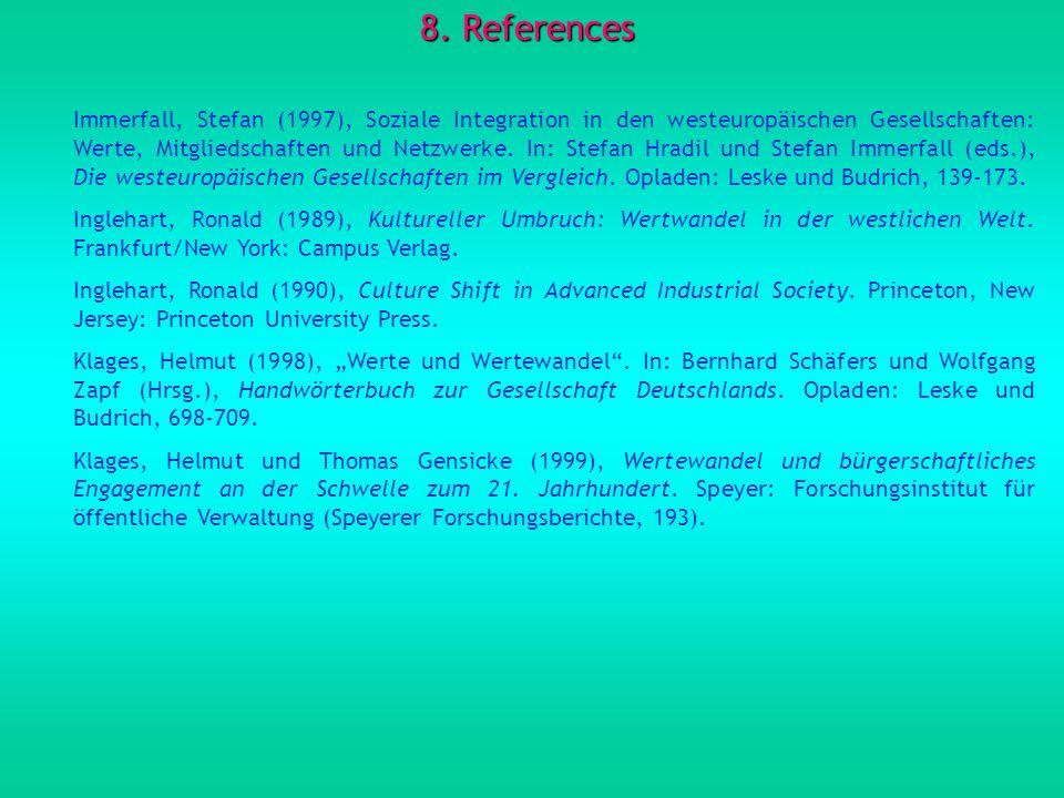 8. References Immerfall, Stefan (1997), Soziale Integration in den westeuropäischen Gesellschaften: Werte, Mitgliedschaften und Netzwerke. In: Stefan