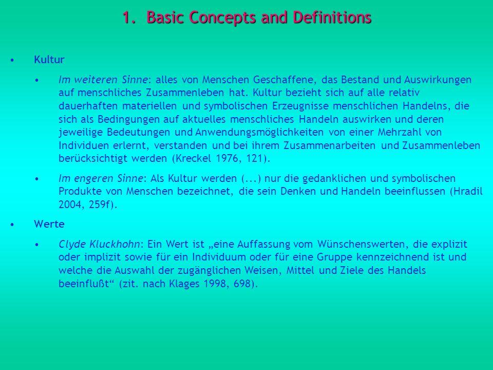 1.Basic Concepts and Definitions Kultur Im weiteren Sinne: alles von Menschen Geschaffene, das Bestand und Auswirkungen auf menschliches Zusammenleben hat.