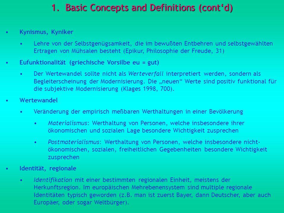 1.Basic Concepts and Definitions (contd) Kynismus, Kyniker Lehre von der Selbstgenügsamkeit, die im bewußten Entbehren und selbstgewählten Ertragen von Mühsalen besteht (Epikur, Philosophie der Freude, 31) Eufunktionalität (griechische Vorsilbe eu = gut) Der Wertewandel sollte nicht als Werteverfall interpretiert werden, sondern als Begleiterscheinung der Modernisierung.