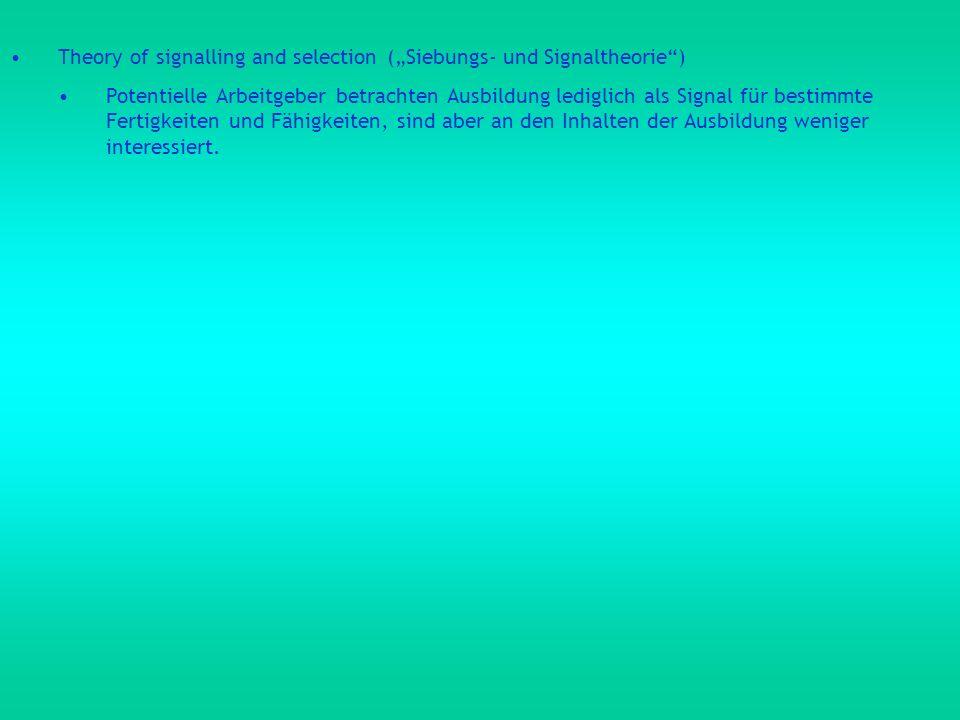 Theory of signalling and selection (Siebungs- und Signaltheorie) Potentielle Arbeitgeber betrachten Ausbildung lediglich als Signal für bestimmte Fert