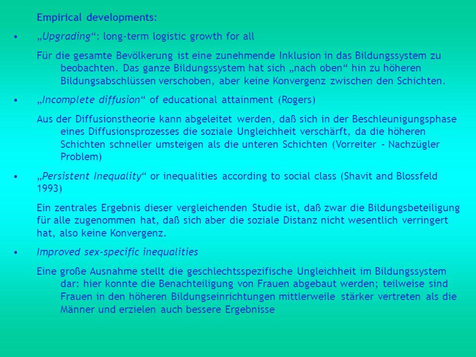 Empirical developments: Upgrading: long-term logistic growth for all Für die gesamte Bevölkerung ist eine zunehmende Inklusion in das Bildungssystem z