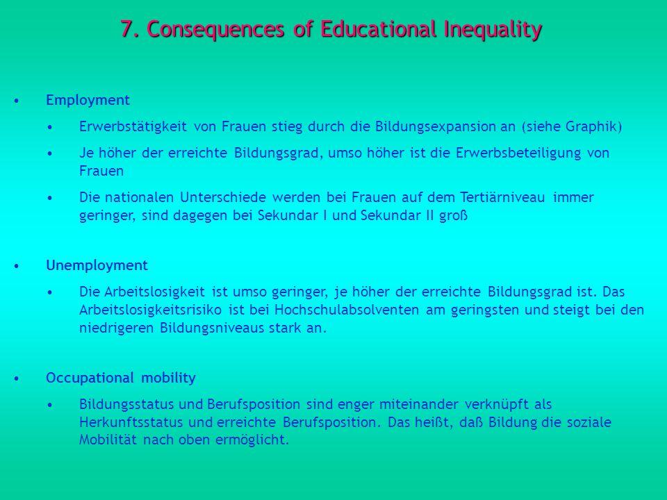 7. Consequences of Educational Inequality Employment Erwerbstätigkeit von Frauen stieg durch die Bildungsexpansion an (siehe Graphik) Je höher der err