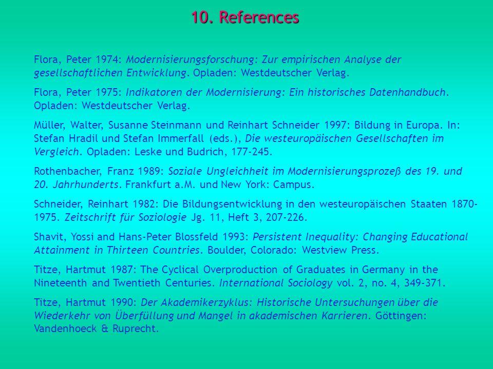 10. References Flora, Peter 1974: Modernisierungsforschung: Zur empirischen Analyse der gesellschaftlichen Entwicklung. Opladen: Westdeutscher Verlag.