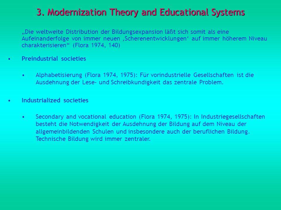 3. Modernization Theory and Educational Systems Die weltweite Distribution der Bildungsexpansion läßt sich somit als eine Aufeinanderfolge von immer n