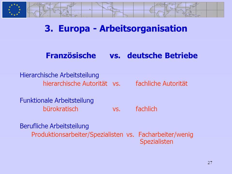 27 3. Europa - Arbeitsorganisation Französische vs. deutsche Betriebe Hierarchische Arbeitsteilung hierarchische Autoritätvs. fachliche Autorität Funk