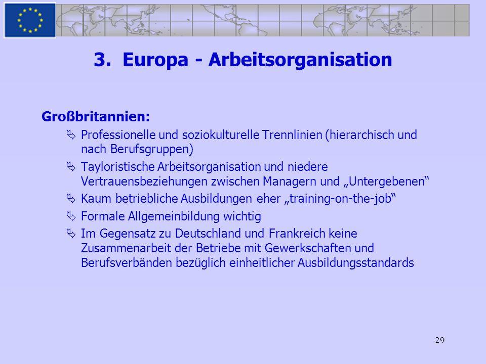 29 3. Europa - Arbeitsorganisation Großbritannien: Professionelle und soziokulturelle Trennlinien (hierarchisch und nach Berufsgruppen) Tayloristische