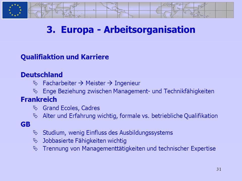 31 3. Europa - Arbeitsorganisation Qualifiaktion und Karriere Deutschland Facharbeiter Meister Ingenieur Enge Beziehung zwischen Management- und Techn