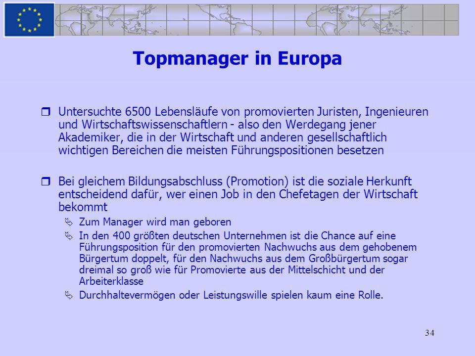 34 Topmanager in Europa Untersuchte 6500 Lebensläufe von promovierten Juristen, Ingenieuren und Wirtschaftswissenschaftlern - also den Werdegang jener
