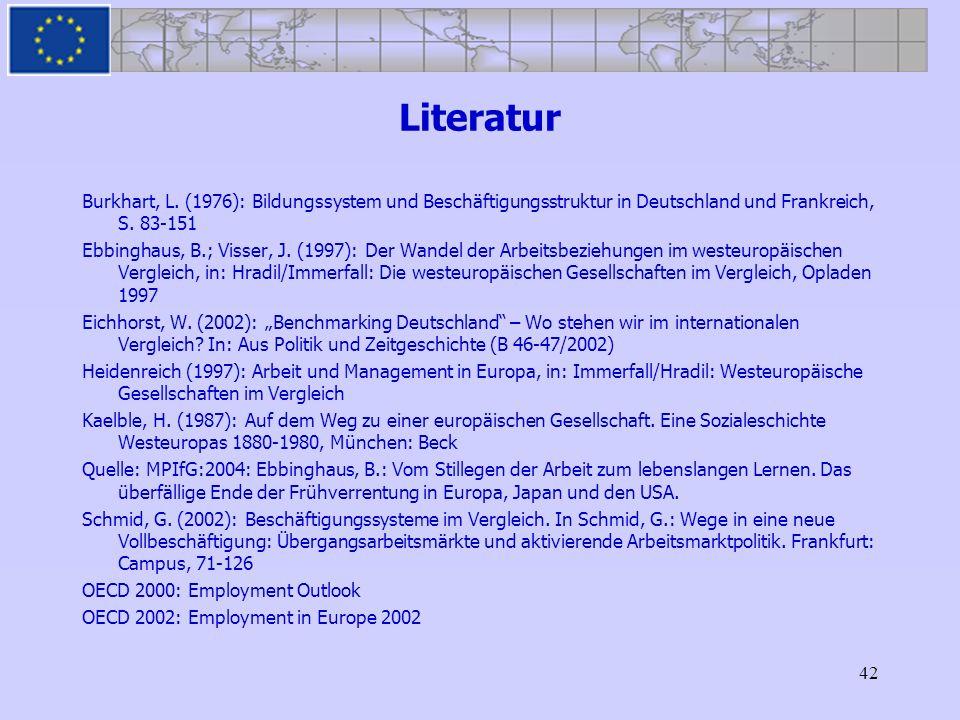 42 Literatur Burkhart, L. (1976): Bildungssystem und Beschäftigungsstruktur in Deutschland und Frankreich, S. 83-151 Ebbinghaus, B.; Visser, J. (1997)