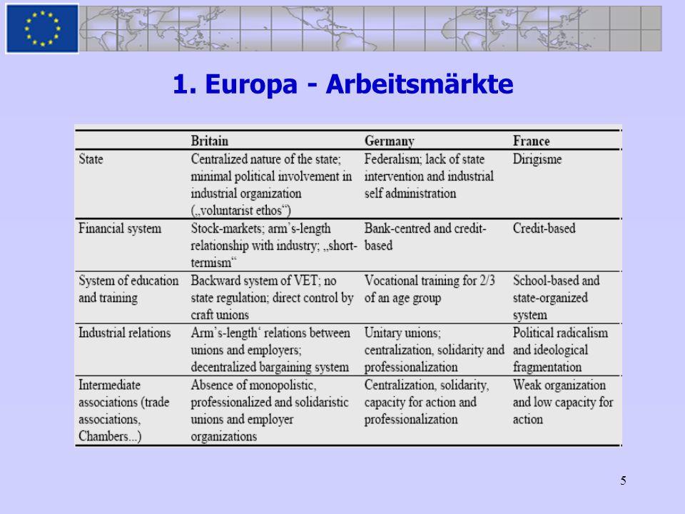 5 1. Europa - Arbeitsmärkte