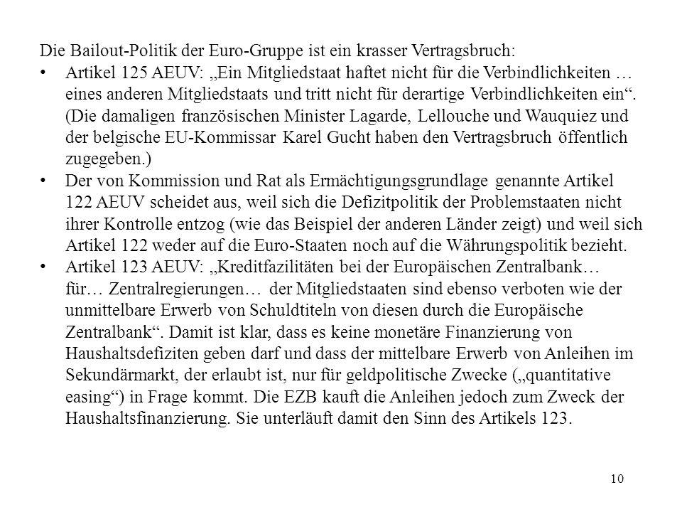 10 Die Bailout-Politik der Euro-Gruppe ist ein krasser Vertragsbruch: Artikel 125 AEUV: Ein Mitgliedstaat haftet nicht für die Verbindlichkeiten … eines anderen Mitgliedstaats und tritt nicht für derartige Verbindlichkeiten ein.