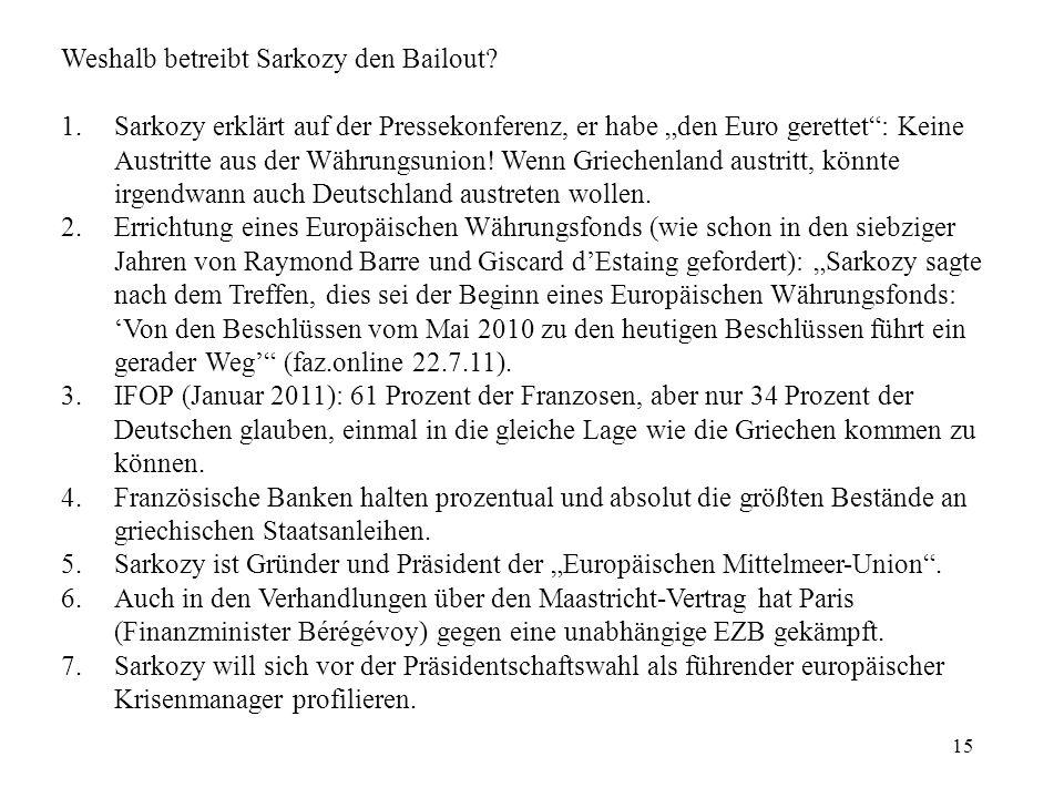 15 Weshalb betreibt Sarkozy den Bailout.