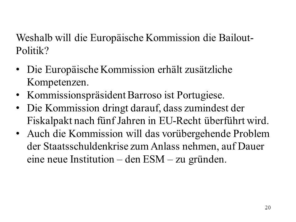 20 Weshalb will die Europäische Kommission die Bailout- Politik.