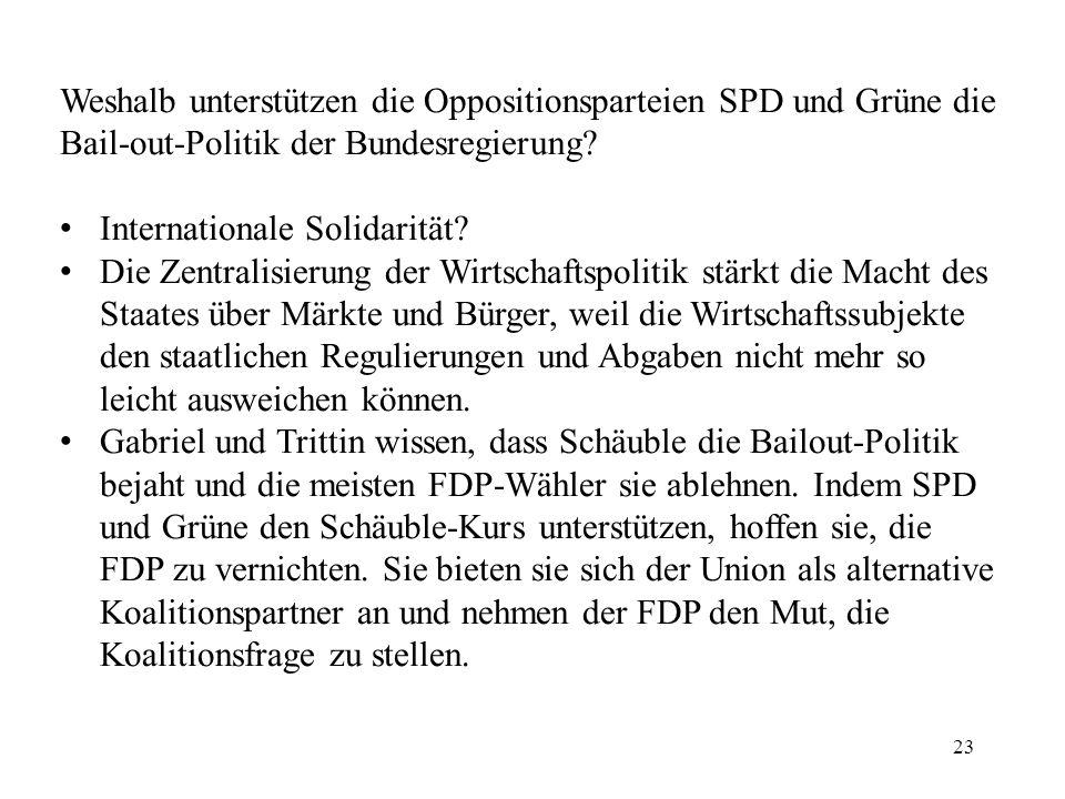 23 Weshalb unterstützen die Oppositionsparteien SPD und Grüne die Bail-out-Politik der Bundesregierung.