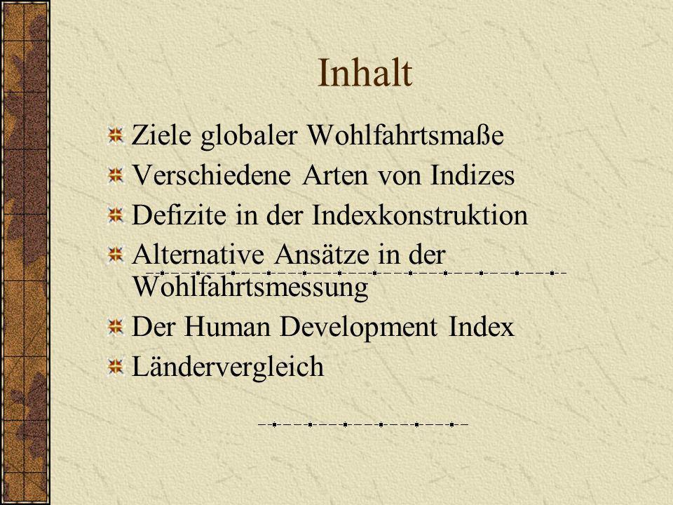 Inhalt Ziele globaler Wohlfahrtsmaße Verschiedene Arten von Indizes Defizite in der Indexkonstruktion Alternative Ansätze in der Wohlfahrtsmessung Der