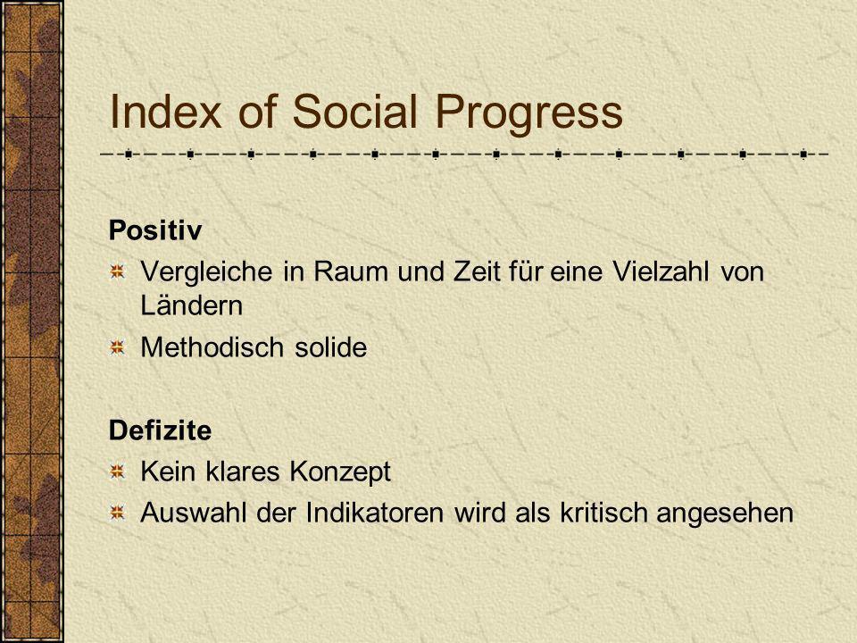 Index of Social Progress Positiv Vergleiche in Raum und Zeit für eine Vielzahl von Ländern Methodisch solide Defizite Kein klares Konzept Auswahl der