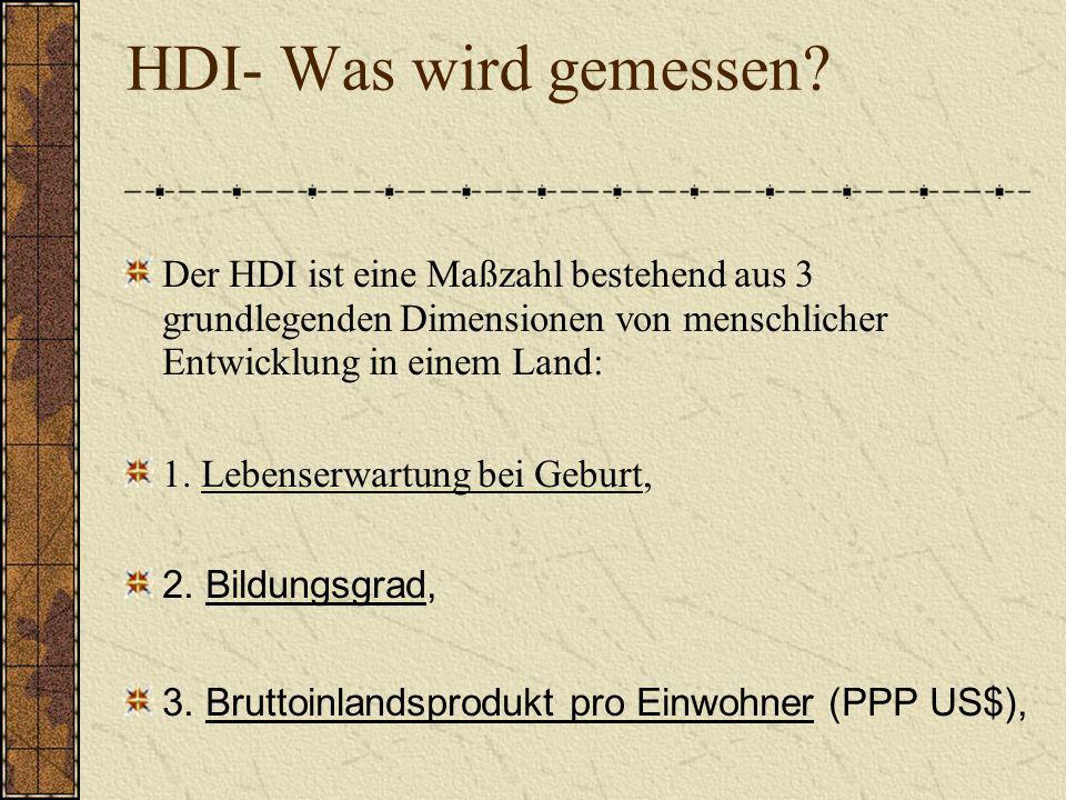 HDI- Was wird gemessen? Der HDI ist eine Maßzahl bestehend aus 3 grundlegenden Dimensionen von menschlicher Entwicklung in einem Land: 1. Lebenserwart