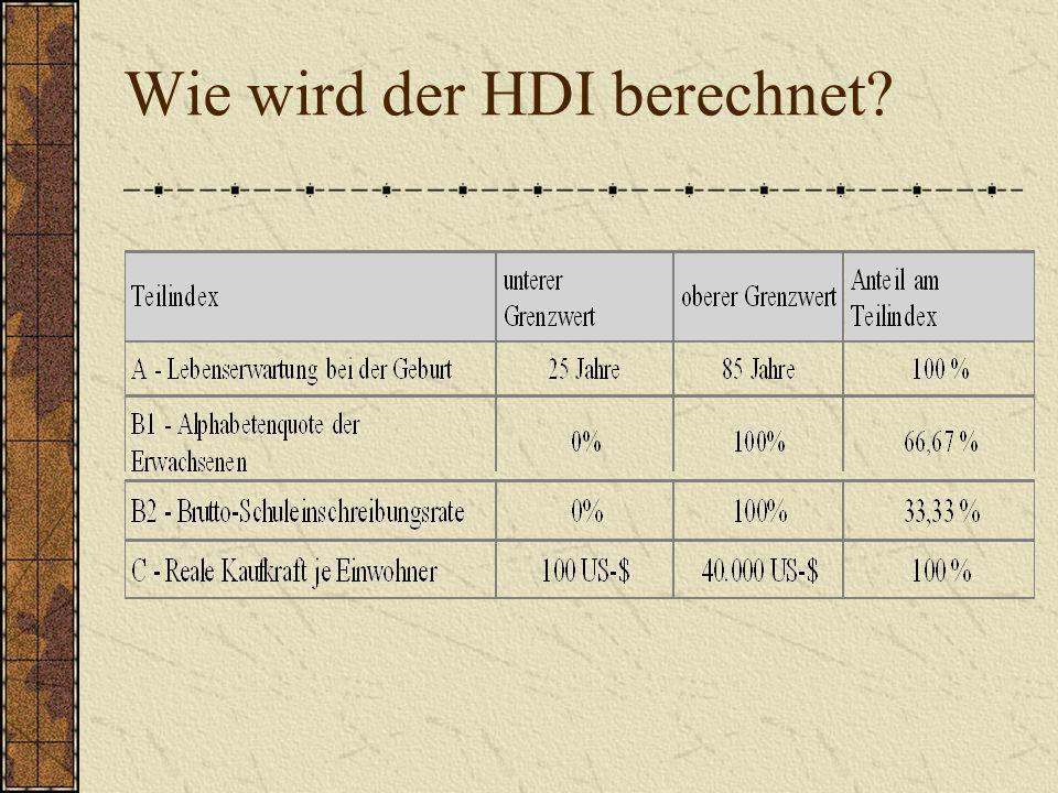 Wie wird der HDI berechnet?